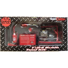 MacTools Kit